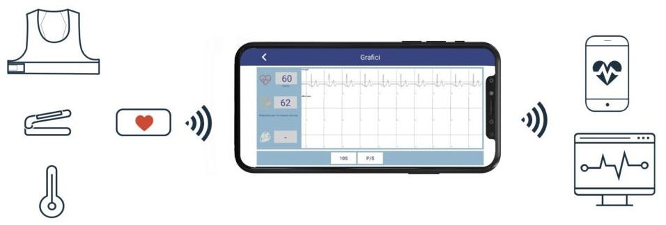 COMFTECH'S ANSWER TO THE COVID 19 EMERGENCY Monitoraggio remotoHOWDY 270420 3 2 1024x576 1